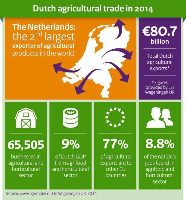 ez-agriculture-trade-2014-eng-2a